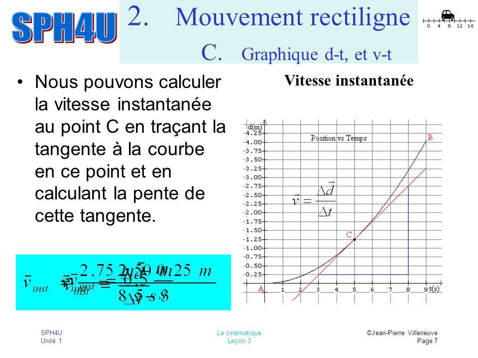 SPH4U Unité 1 La cinématique Leçon 3 ©Jean-Pierre Villeneuve Page 7 2. Mouvement rectiligne C. Graphique d-t, et v-t Nous pouvons calculer la vitesse