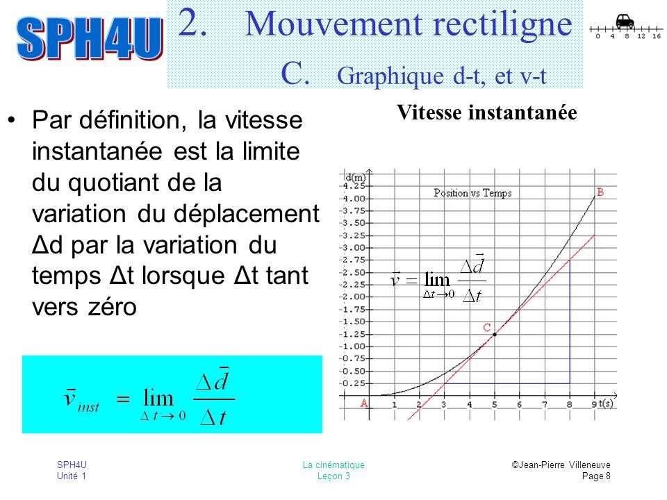 SPH4U Unité 1 La cinématique Leçon 3 ©Jean-Pierre Villeneuve Page 8 2. Mouvement rectiligne C. Graphique d-t, et v-t Par définition, la vitesse instan