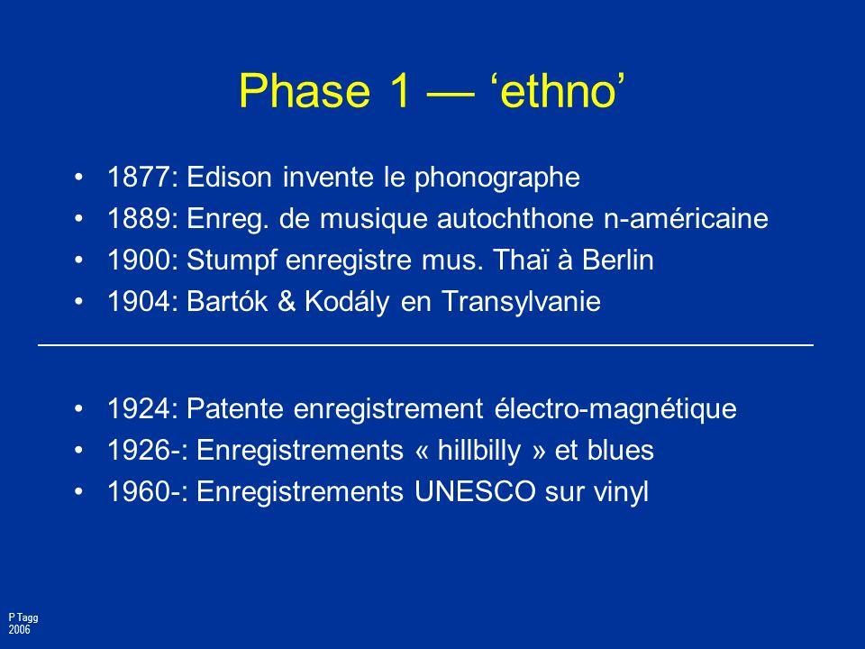 Objets détude typiques de 4 approches générales Musicologie conven- tionnelle européenne Ethnomusicologie Sociologie, cultural studies sémiotique / sé