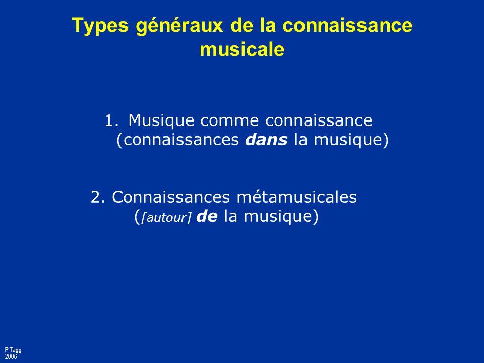 Phase 3 : sémio Discipline dévouée à linvestigation des liens entre les sons musicaux et leurs signafications Discipline ne se définit pas par réperto