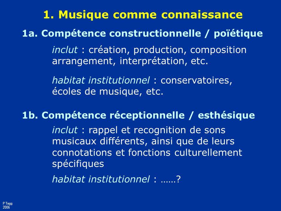 Types généraux de la connaissance musicale 1.Musique comme connaissance (connaissances dans la musique) 2. Connaissances métamusicales ( [autour] de l