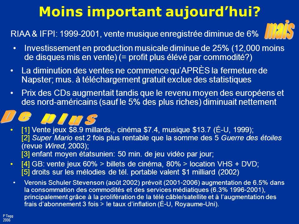 Lomnipresence de la musique presque 25% de notre vie de veille (c. 2002) par exemple (estimations en mins. par jour) 35 dans les magasins, restaurants