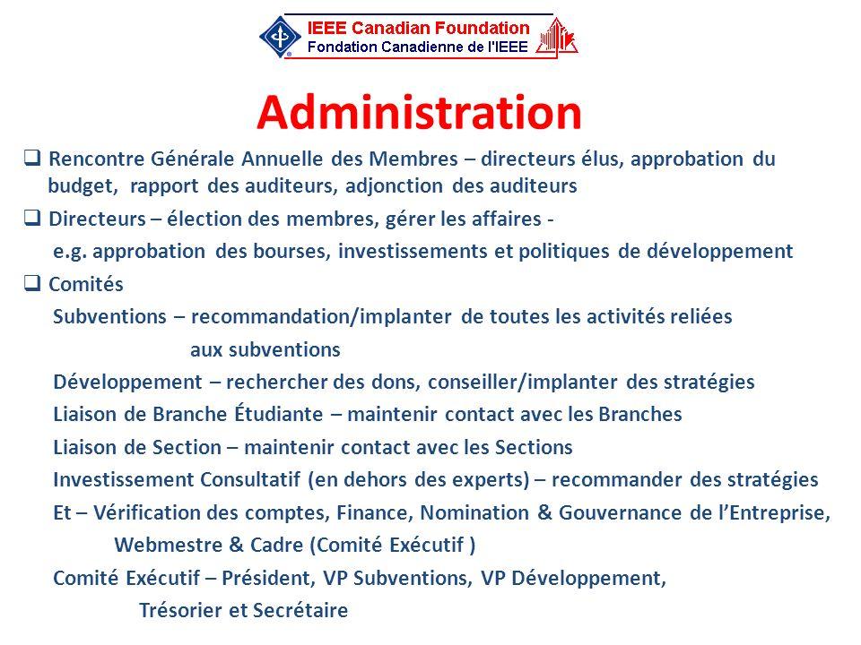 Administration Rencontre Générale Annuelle des Membres – directeurs élus, approbation du budget, rapport des auditeurs, adjonction des auditeurs Direc