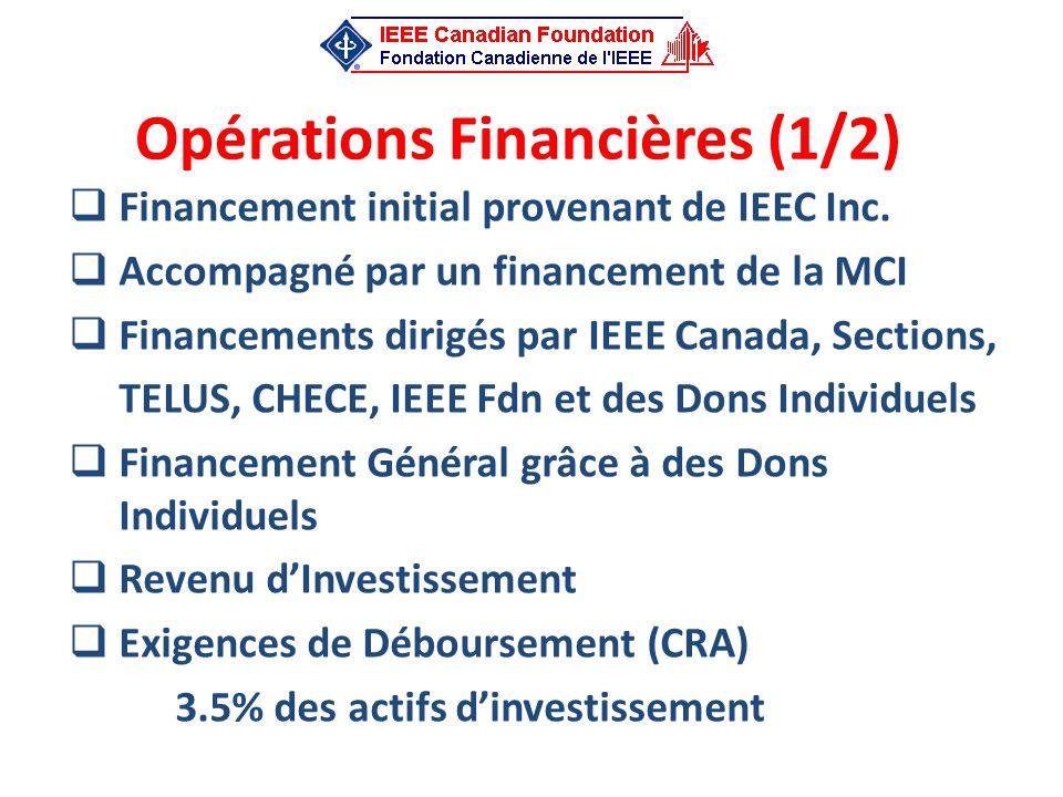 Opérations Financières (1/2) Financement initial provenant de IEEC Inc. Accompagné par un financement de la MCI Financements dirigés par IEEE Canada,