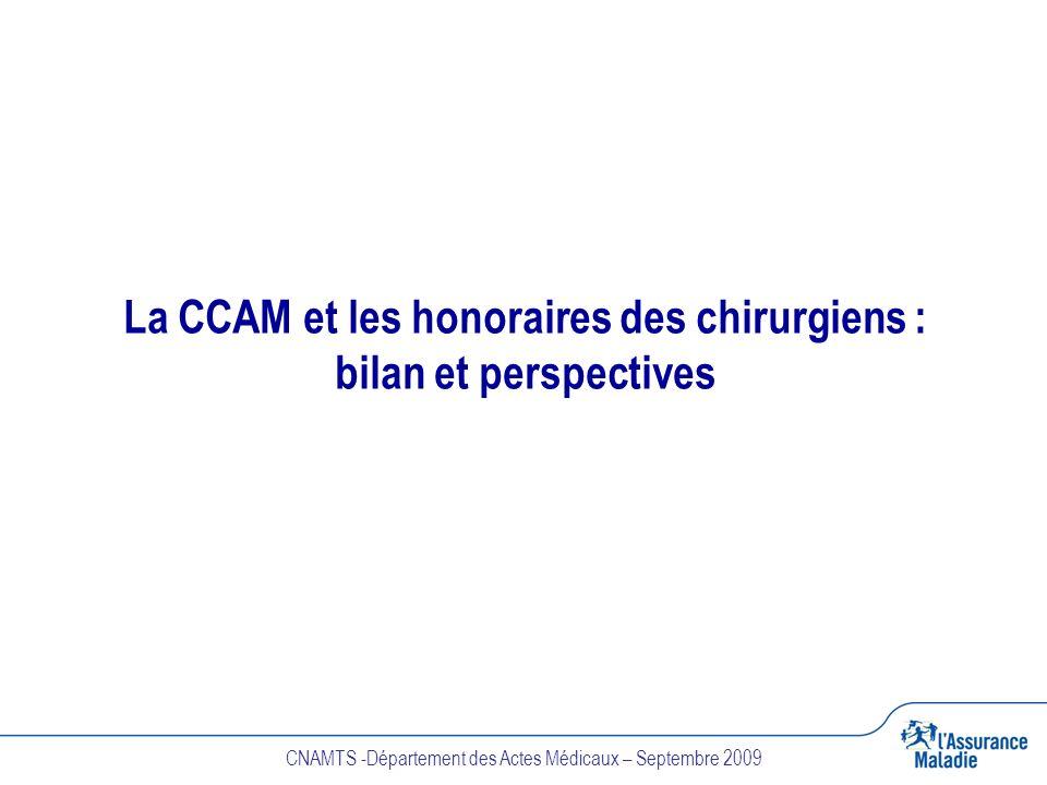 CNAMTS -Département des Actes Médicaux – Septembre 2009 La CCAM et les honoraires des chirurgiens : bilan et perspectives