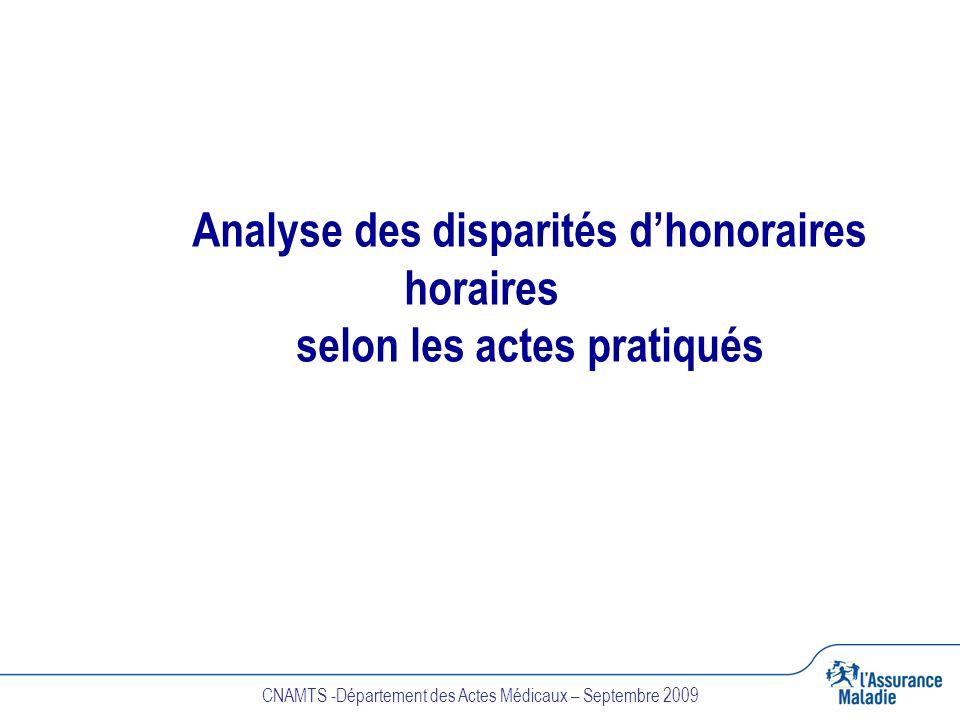 CNAMTS -Département des Actes Médicaux – Septembre 2009 Analyse des disparités dhonoraires horaires selon les actes pratiqués