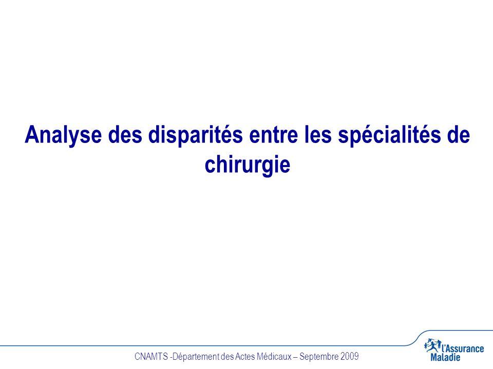 CNAMTS -Département des Actes Médicaux – Septembre 2009 Analyse des disparités entre les spécialités de chirurgie