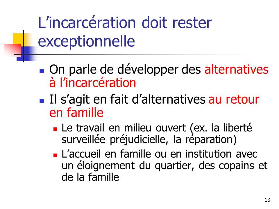 13 Lincarcération doit rester exceptionnelle On parle de développer des alternatives à lincarcération Il sagit en fait dalternatives au retour en fami