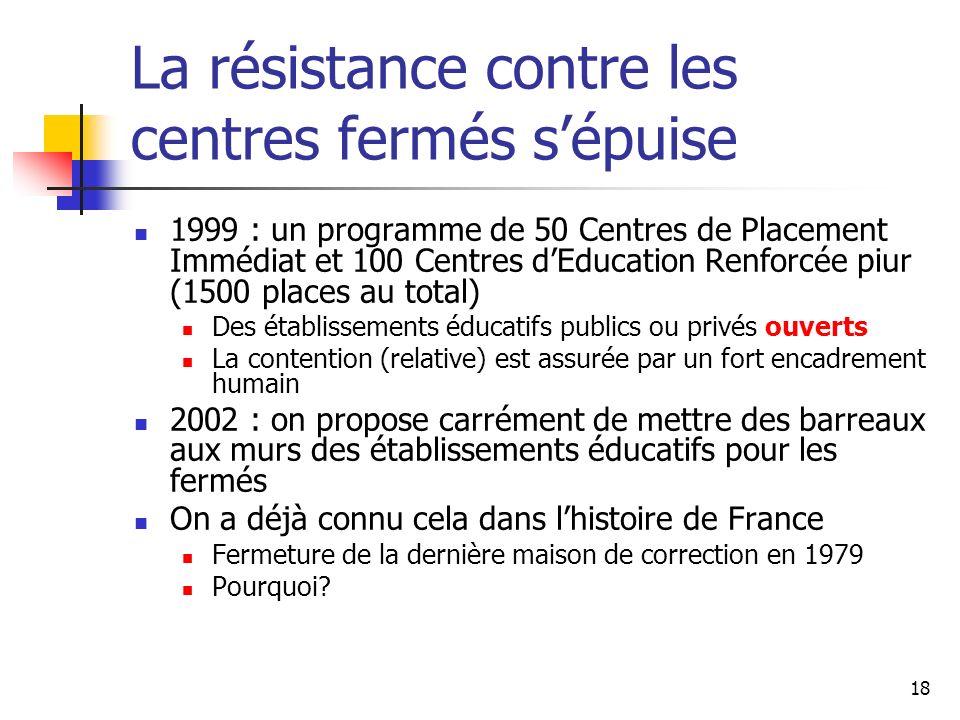 18 La résistance contre les centres fermés sépuise 1999 : un programme de 50 Centres de Placement Immédiat et 100 Centres dEducation Renforcée piur (1