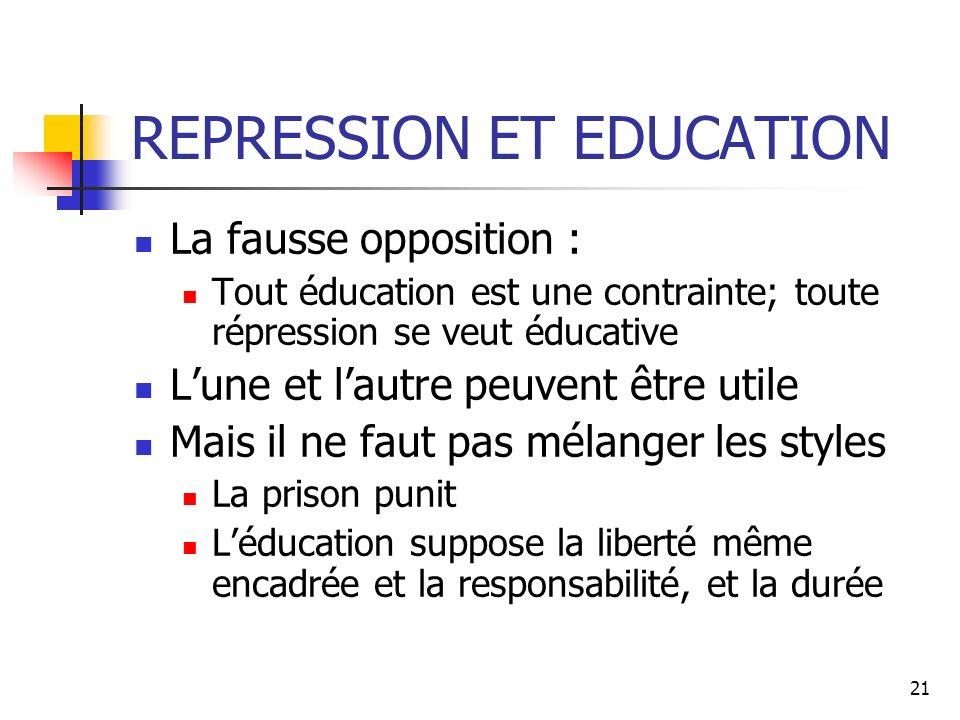 21 REPRESSION ET EDUCATION La fausse opposition : Tout éducation est une contrainte; toute répression se veut éducative Lune et lautre peuvent être ut