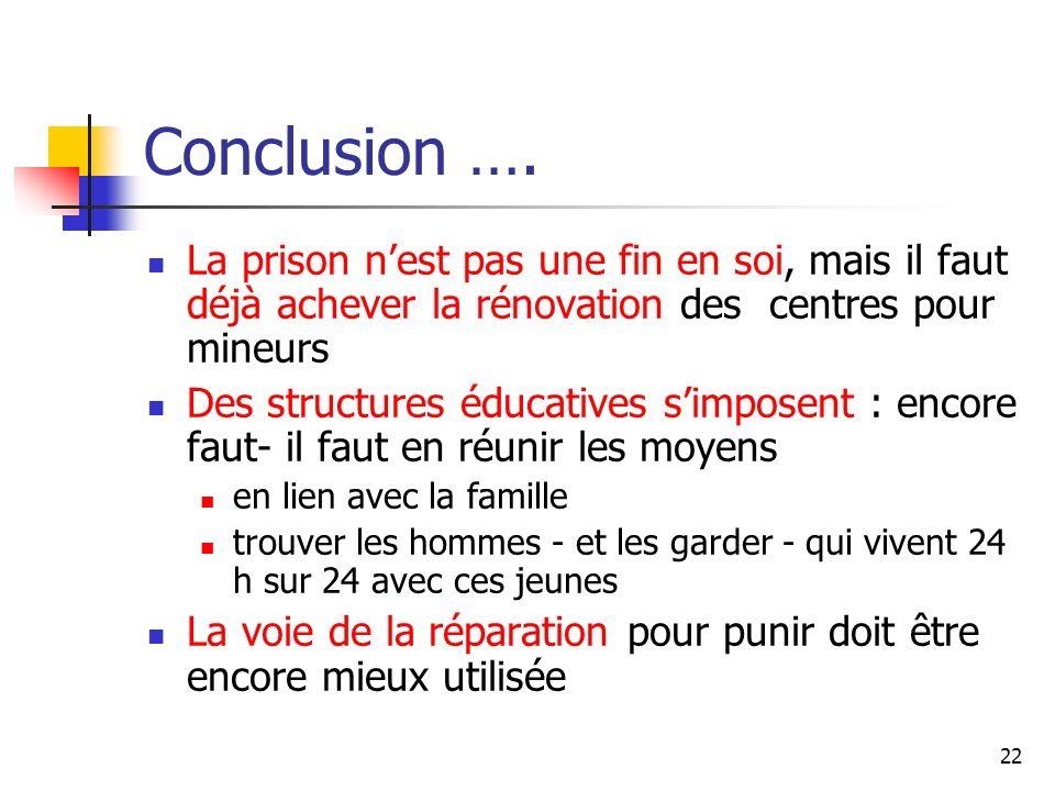22 Conclusion …. La prison nest pas une fin en soi, mais il faut déjà achever la rénovation des centres pour mineurs Des structures éducatives simpose