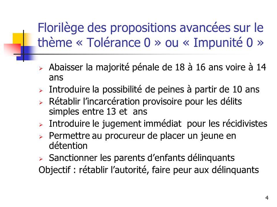 4 Florilège des propositions avancées sur le thème « Tolérance 0 » ou « Impunité 0 » Abaisser la majorité pénale de 18 à 16 ans voire à 14 ans Introdu