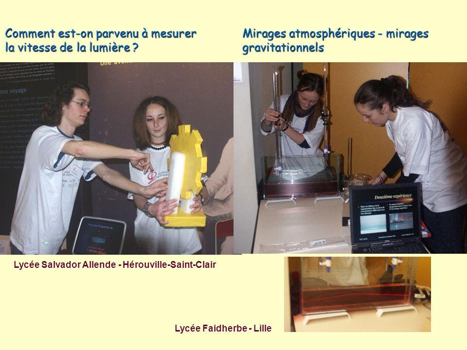 Lycée Salvador Allende - Hérouville-Saint-Clair Lycée Faidherbe - Lille Comment est-on parvenu à mesurer la vitesse de la lumière ? Mirages atmosphéri