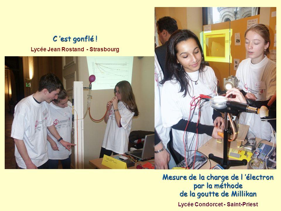 Mesure de la charge de l électron par la méthode de la goutte de Millikan Lycée Condorcet - Saint-Priest C est gonflé ! Lycée Jean Rostand - Strasbour