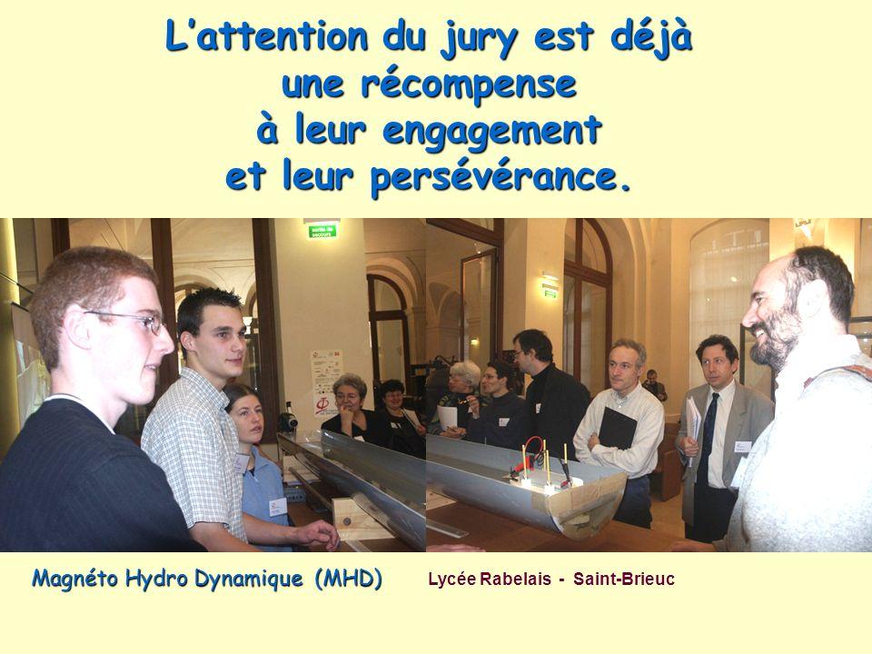 Lattention du jury est déjà une récompense à leur engagement et leur persévérance. Magnéto Hydro Dynamique (MHD) Magnéto Hydro Dynamique (MHD) Lycée R