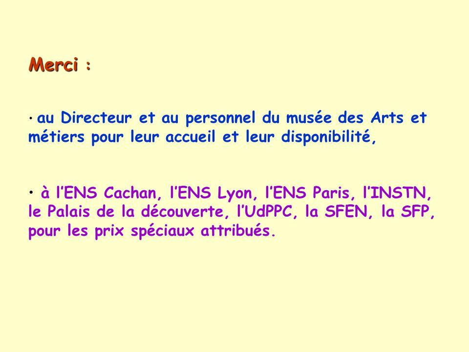 Merci : au Directeur et au personnel du musée des Arts et métiers pour leur accueil et leur disponibilité, à lENS Cachan, lENS Lyon, lENS Paris, lINST