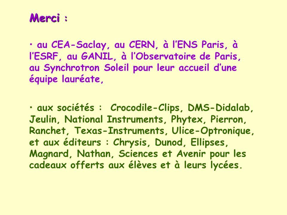 Merci : au CEA-Saclay, au CERN, à lENS Paris, à lESRF, au GANIL, à lObservatoire de Paris, au Synchrotron Soleil pour leur accueil dune équipe lauréat