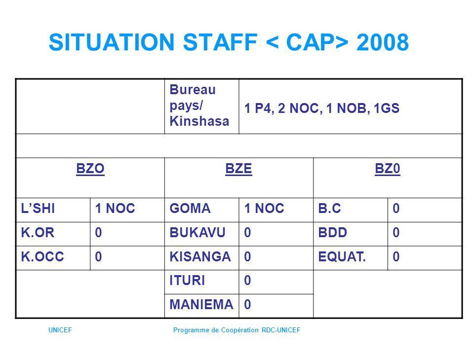 UNICEFProgramme de Coopération RDC-UNICEF SITUATION STAFF 2008 Bureau pays/ Kinshasa 1 P4, 2 NOC, 1 NOB, 1GS BZOBZEBZ0 LSHI1 NOCGOMA1 NOCB.C0 K.OR0BUK