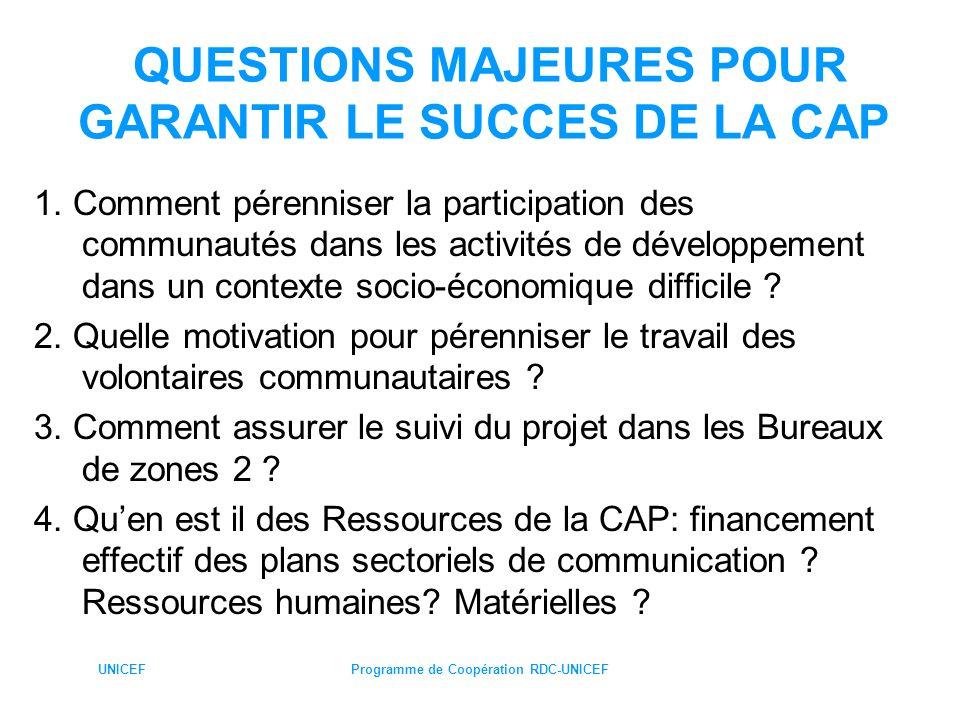 UNICEFProgramme de Coopération RDC-UNICEF QUESTIONS MAJEURES POUR GARANTIR LE SUCCES DE LA CAP 1. Comment pérenniser la participation des communautés