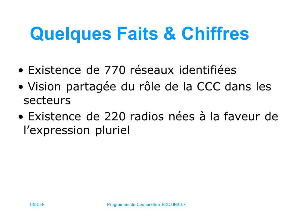 UNICEFProgramme de Coopération RDC-UNICEF Quelques Faits & Chiffres Existence de 770 réseaux identifiées Vision partagée du rôle de la CCC dans les se