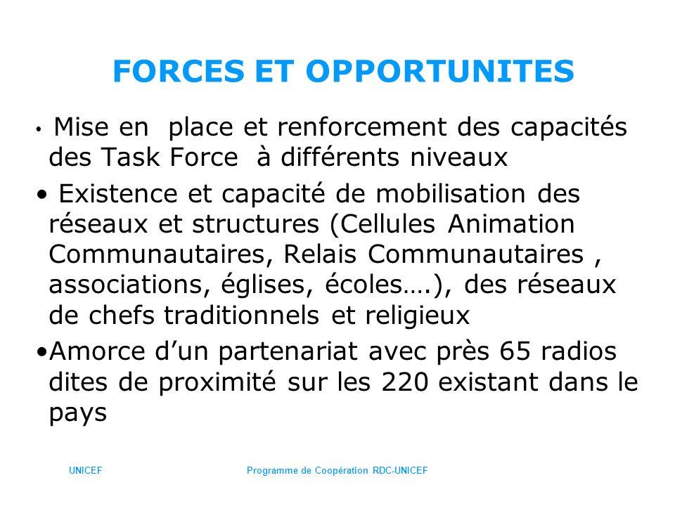 UNICEFProgramme de Coopération RDC-UNICEF FORCES ET OPPORTUNITES Leadership de lUNICEF dans la communication en matière de grippe aviaire et dans la radio en partenariat avec lUNESCO et la FAO pour lélaboration dune stratégie nationale de radiodiffusion Louverture de + en + grande des artistes, dramaturges, agences de marketing social et sociétés privées/commerciales aux activités de développement social