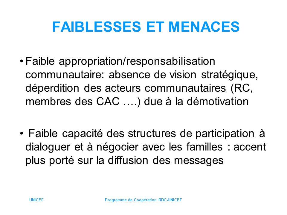 UNICEFProgramme de Coopération RDC-UNICEF FAIBLESSES ET MENACES Faible appropriation/responsabilisation communautaire: absence de vision stratégique,