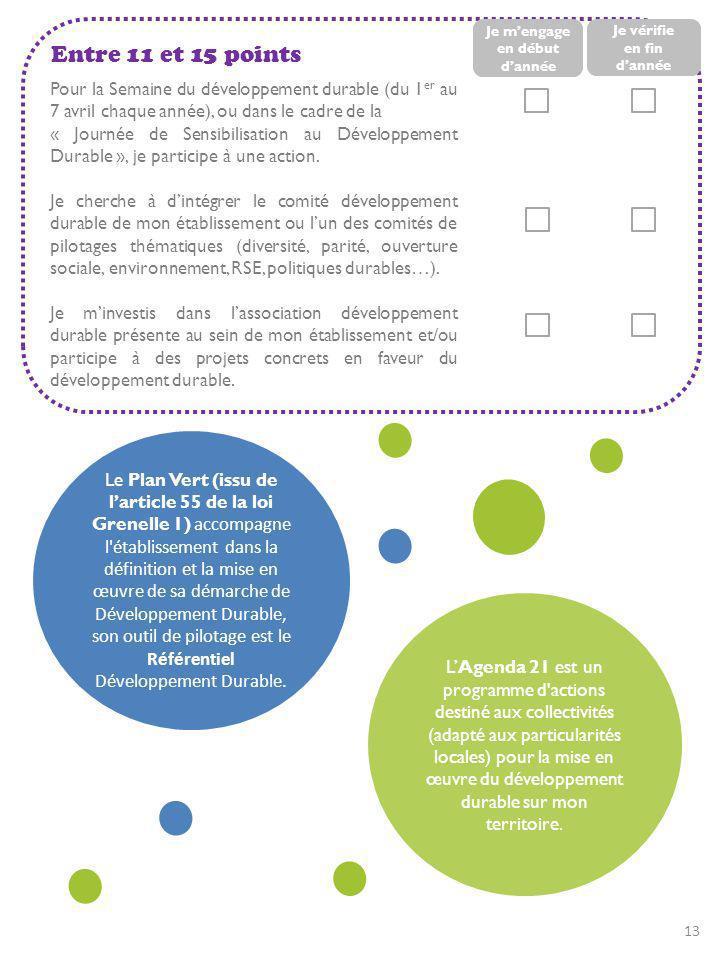 Pour la Semaine du développement durable (du 1 er au 7 avril chaque année), ou dans le cadre de la « Journée de Sensibilisation au Développement Durab