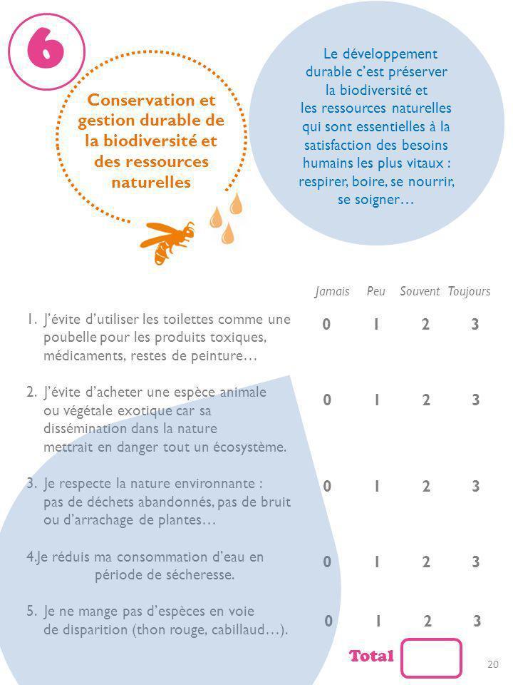 20 Conservation et gestion durable de la biodiversité et des ressources naturelles 1. Jévite dutiliser les toilettes comme une poubelle pour les produ