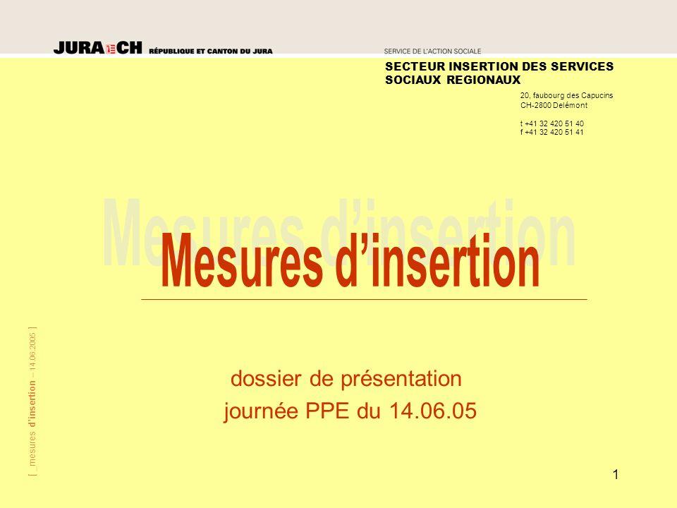 [ _mesures dinsertion – 14.06.2005 ] 1 dossier de présentation journée PPE du 14.06.05 SECTEUR INSERTION DES SERVICES SOCIAUX REGIONAUX 20, faubourg d