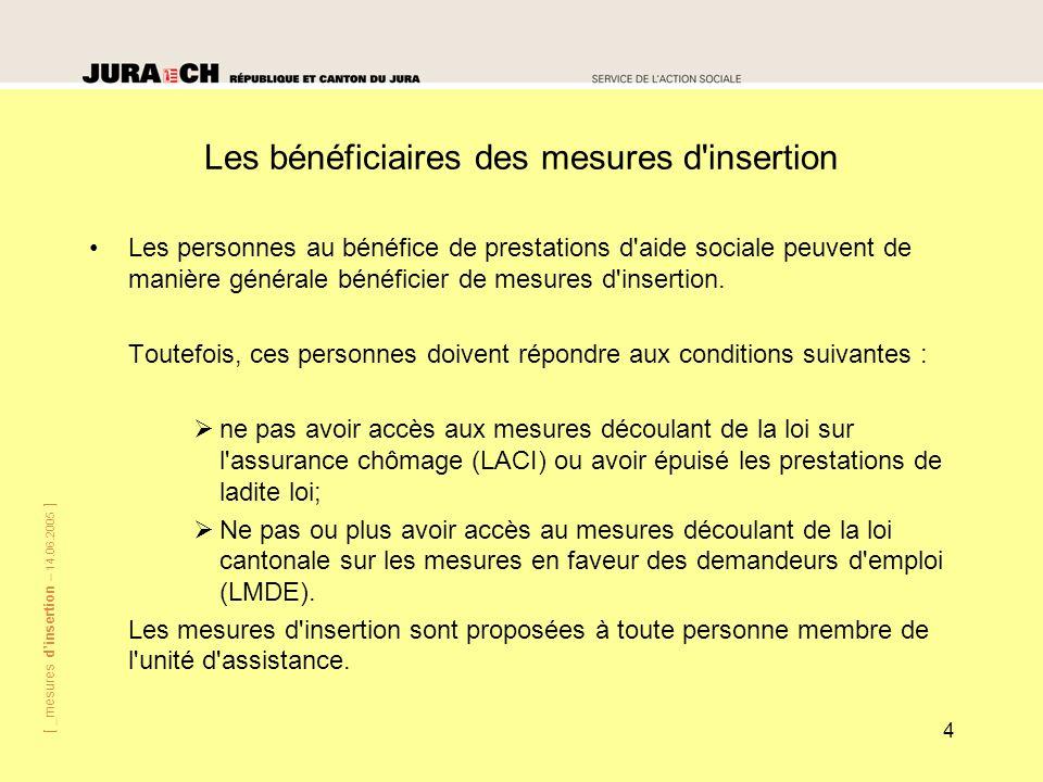 [ _mesures dinsertion – 14.06.2005 ] 4 Les bénéficiaires des mesures d'insertion Les personnes au bénéfice de prestations d'aide sociale peuvent de ma