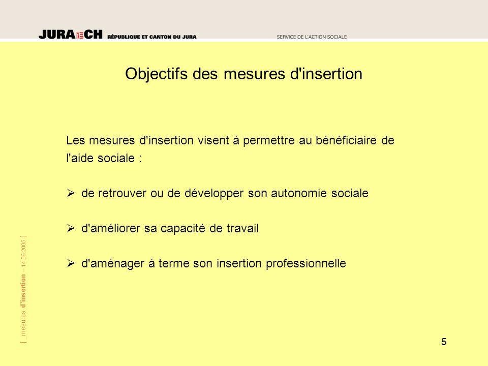 [ _mesures dinsertion – 14.06.2005 ] 5 Objectifs des mesures d'insertion Les mesures d'insertion visent à permettre au bénéficiaire de l'aide sociale