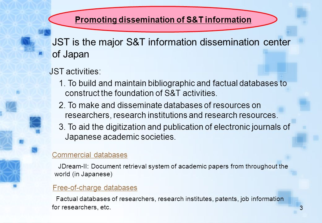 2 Total 113,398 Promoting dissemination of S&T information 12,844 Promoting business using advanced Technology (Technology Transfer) 21,008 Creating a