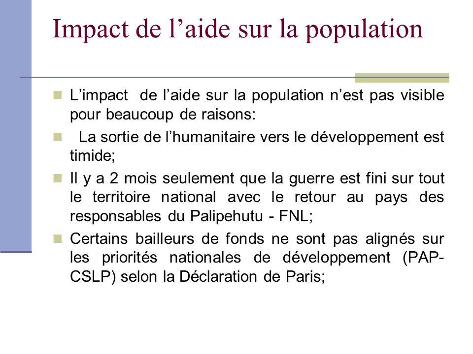 Impact de laide sur la population Limpact de laide sur la population nest pas visible pour beaucoup de raisons: La sortie de lhumanitaire vers le déve