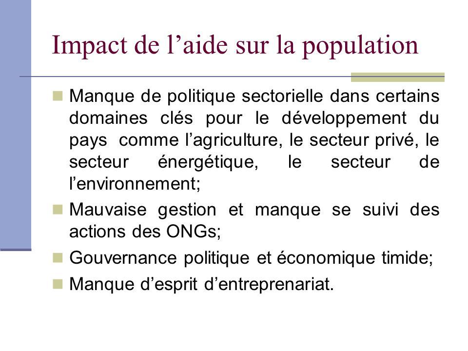 Impact de laide sur la population Manque de politique sectorielle dans certains domaines clés pour le développement du pays comme lagriculture, le sec