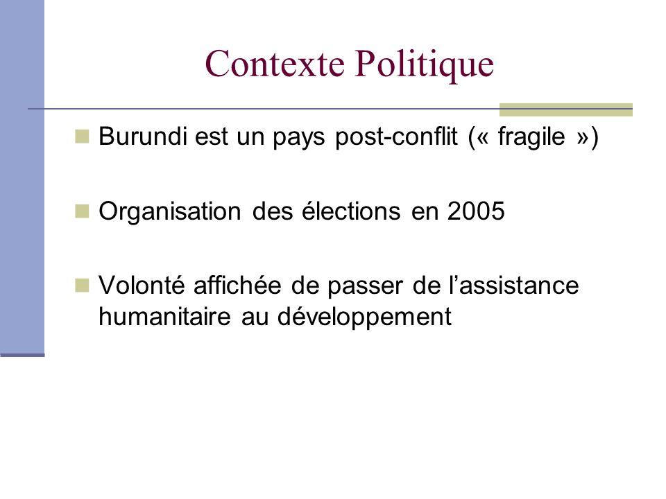 Contexte Stratégique Mise en place du Cadre stratégique de lutte contre la pauvreté (CSLP) en 2006 et son Plan daction Prioritaire Un autre Cadre Stratégique pour la Consolidation de la Paix a été mis en place en 2007 Stratégies sectorielles élaborées (Santé, Éducation, Eau, Appui Budgétaire)