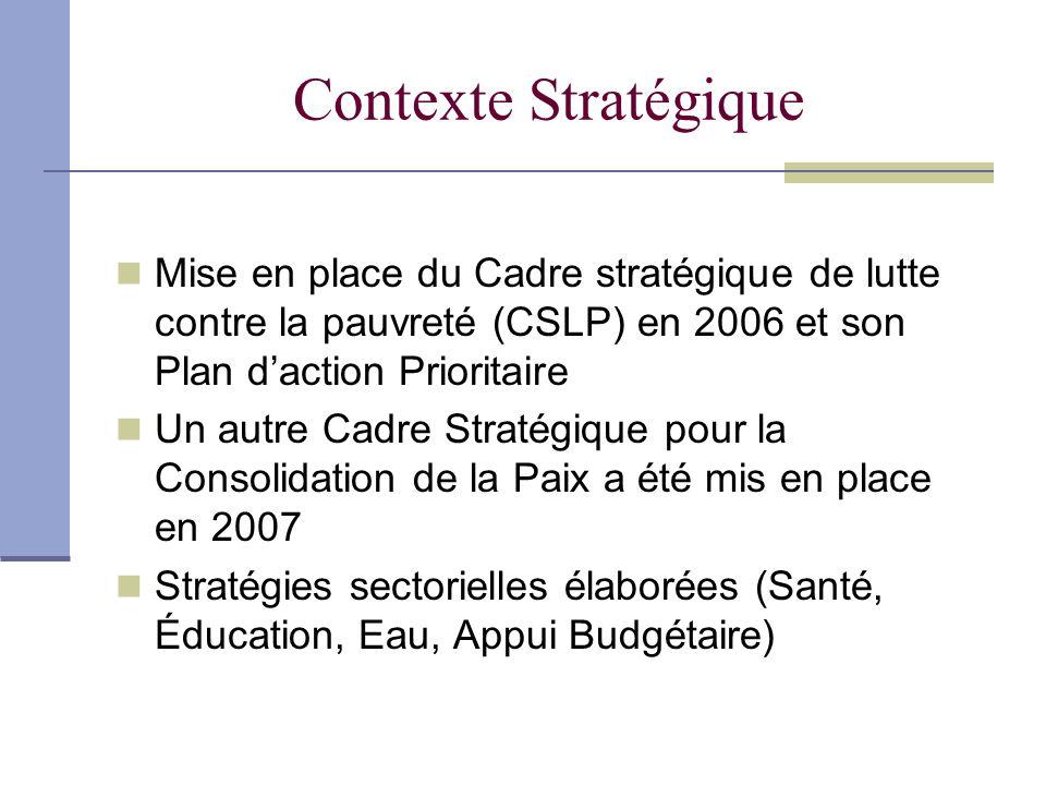Contexte Stratégique Mise en place du Cadre stratégique de lutte contre la pauvreté (CSLP) en 2006 et son Plan daction Prioritaire Un autre Cadre Stra