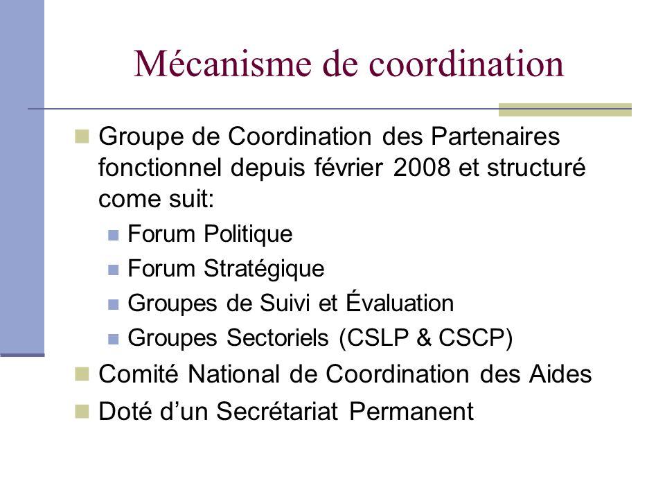Mécanisme de coordination Groupe de Coordination des Partenaires fonctionnel depuis février 2008 et structuré come suit: Forum Politique Forum Stratég