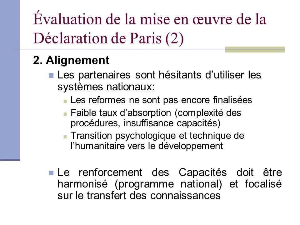 Évaluation de la mise en œuvre de la Déclaration de Paris (3) Structures parallèles: Suit à lenquête OCDE 2008: besoin de rendre plus rigoureuse / claire la définition dune structure parallèle Insuffisance de prévisibilité de laide Dû à lincohérence des stratégie dintervention des bailleurs SP/CNCA dispose de lAMP (opérationnalisation en septembre 2008)