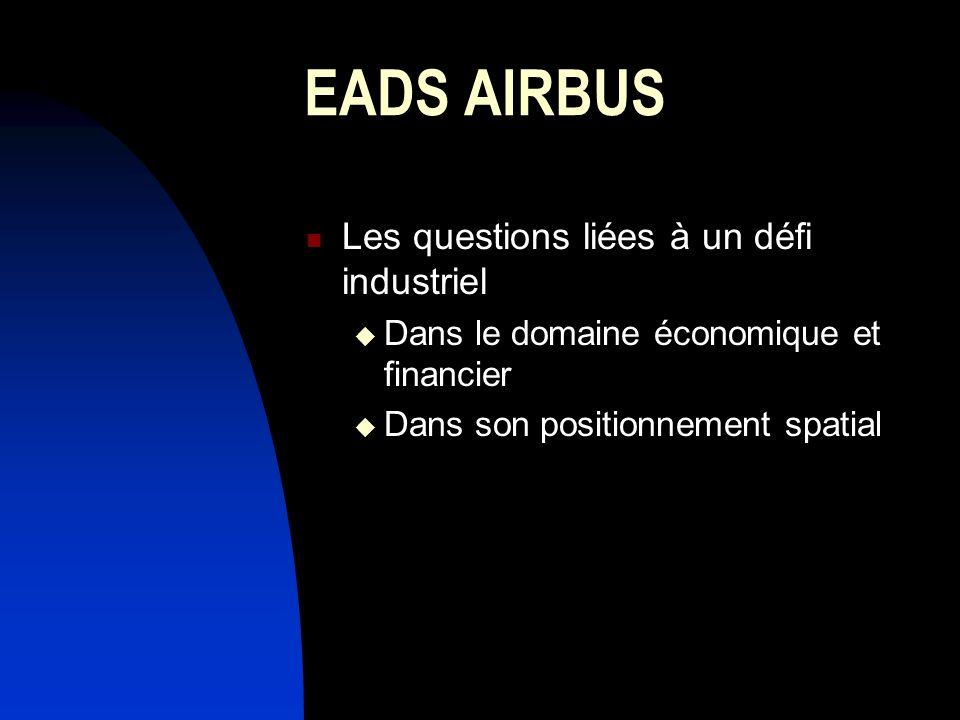 EADS AIRBUS Les questions liées à un défi industriel Dans le domaine économique et financier Dans son positionnement spatial