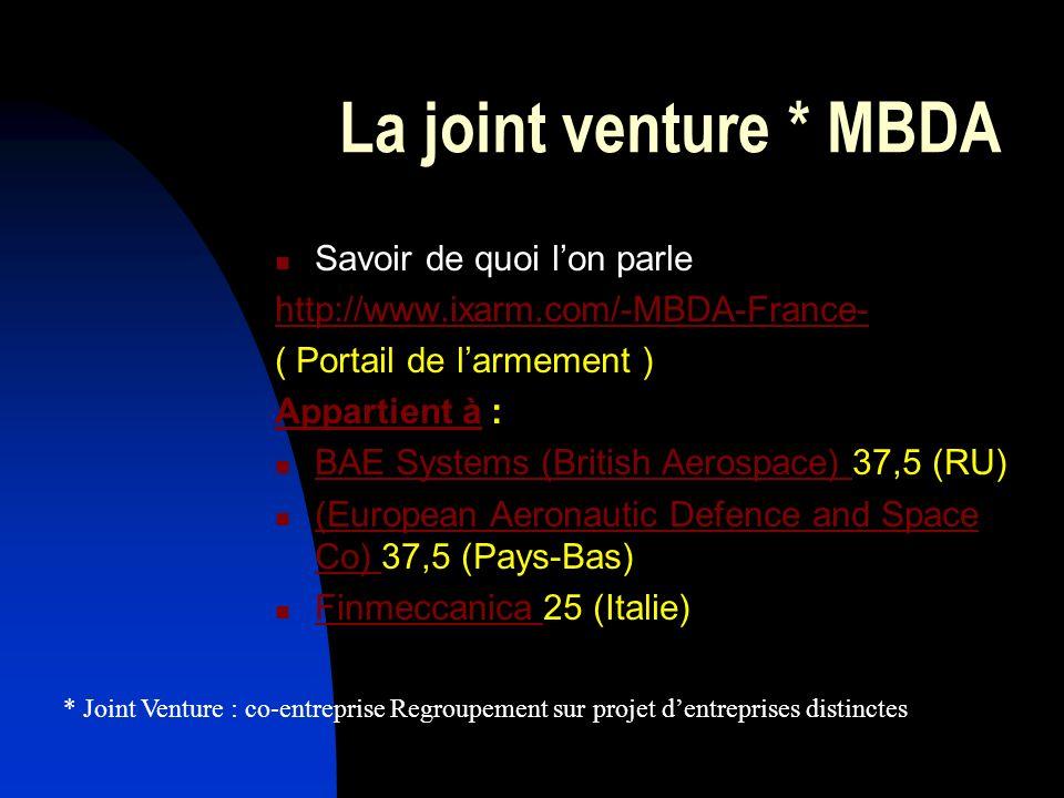La joint venture * MBDA Savoir de quoi lon parle http://www.ixarm.com/-MBDA-France- ( Portail de larmement ) Appartient àAppartient à : BAE Systems (B