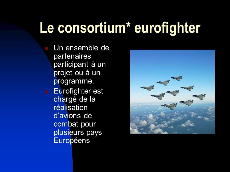 Le consortium* eurofighter Un ensemble de partenaires participant à un projet ou à un programme. Eurofighter est chargé de la réalisation davions de c