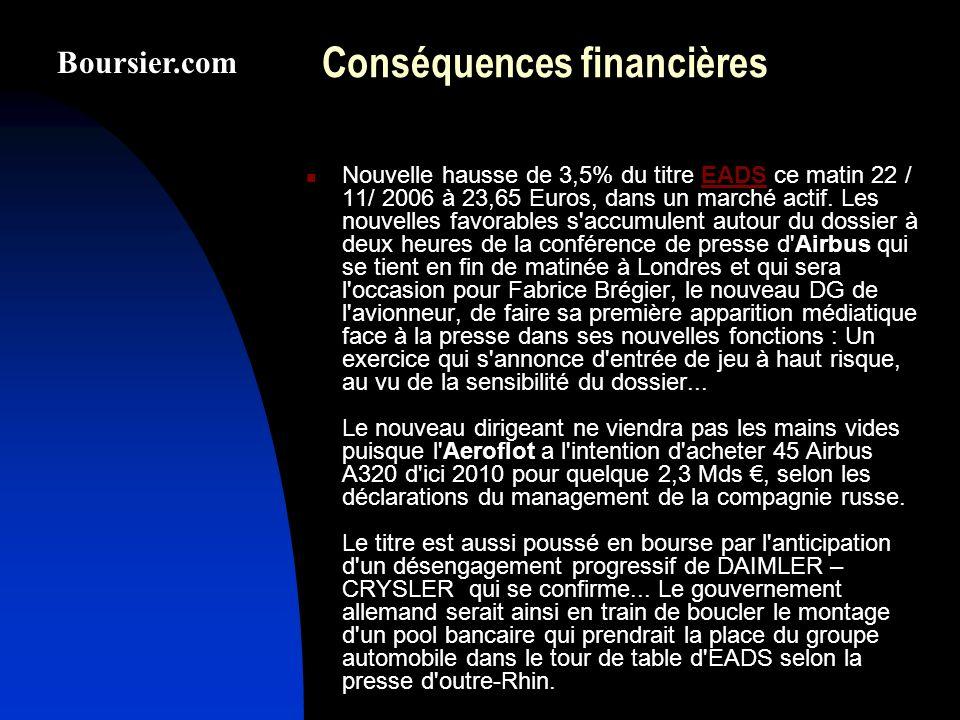 Conséquences financières Nouvelle hausse de 3,5% du titre EADS ce matin 22 / 11/ 2006 à 23,65 Euros, dans un marché actif. Les nouvelles favorables s'