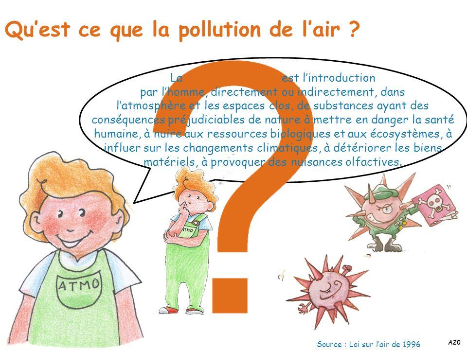 Quest ce que la pollution de lair ? La pollution de lair est lintroduction par lhomme, directement ou indirectement, dans latmosphère et les espaces c
