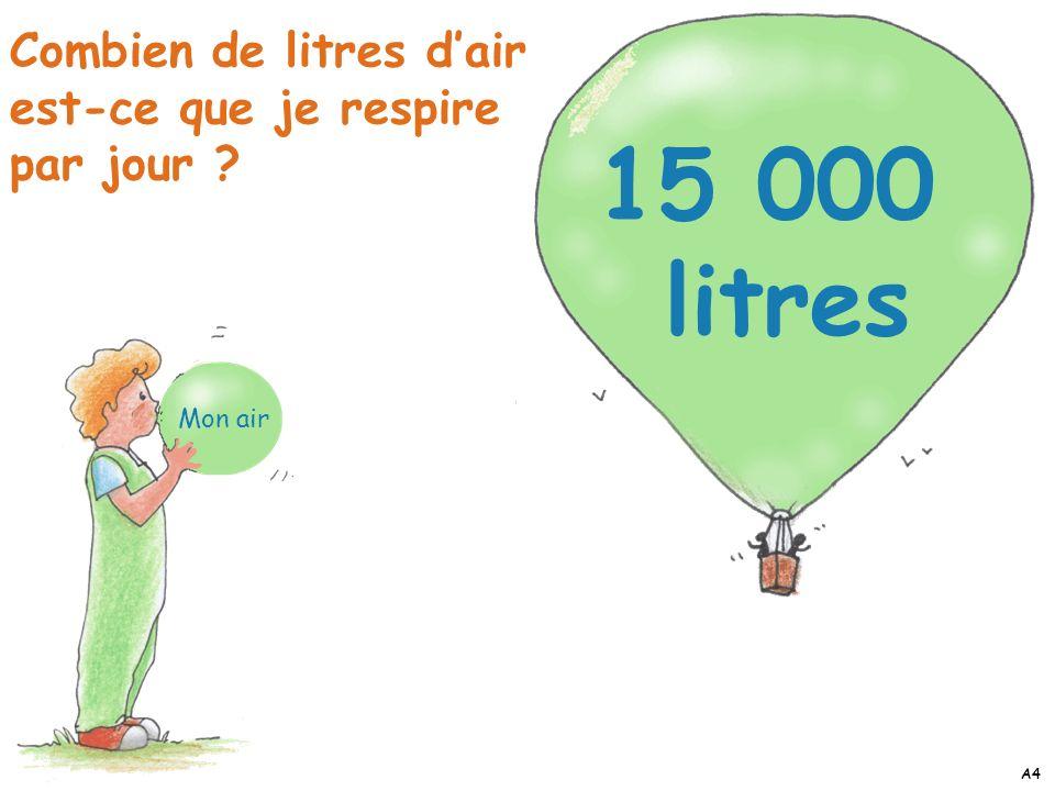 15 000 litres Combien de litres dair est-ce que je respire par jour ? Mon air A4