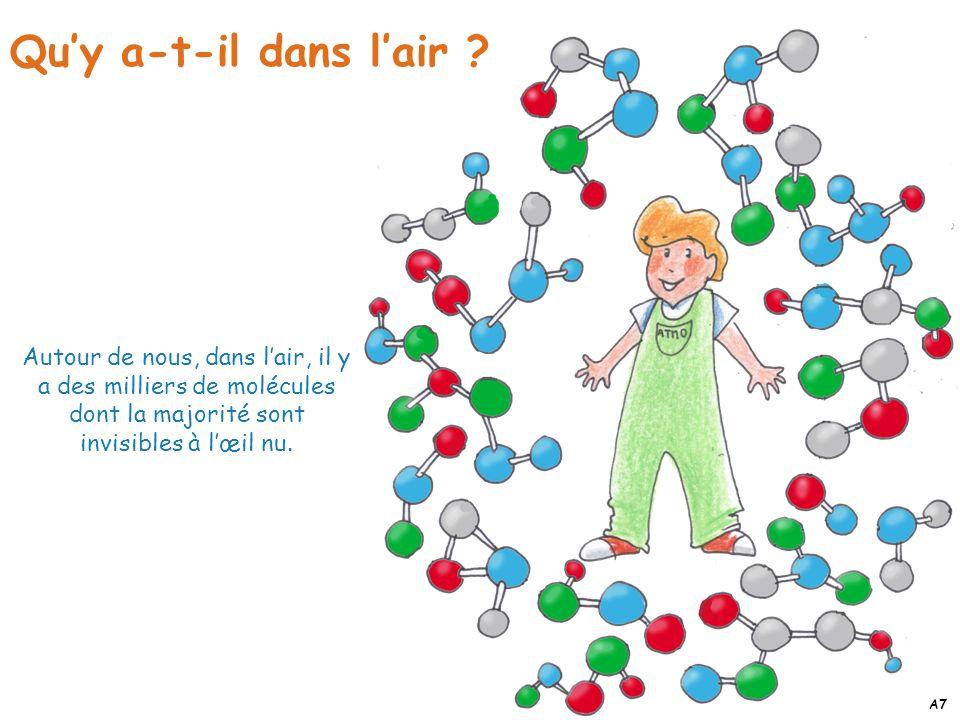 Autour de nous, dans lair, il y a des milliers de molécules dont la majorité sont invisibles à lœil nu. Quy a-t-il dans lair ? A7
