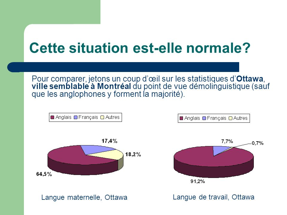 MM f 2007-04-29 Cette situation est-elle normale? Pour comparer, jetons un coup dœil sur les statistiques dOttawa, ville semblable à Montréal du point