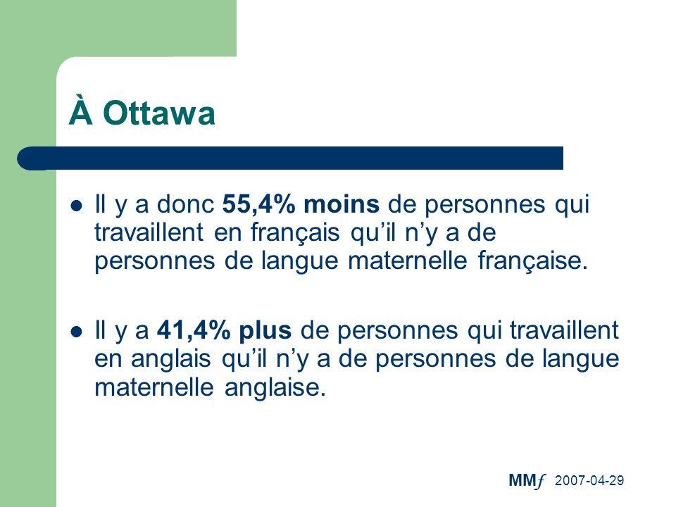 MM f 2007-04-29 À Ottawa Il y a donc 55,4% moins de personnes qui travaillent en français quil ny a de personnes de langue maternelle française. Il y