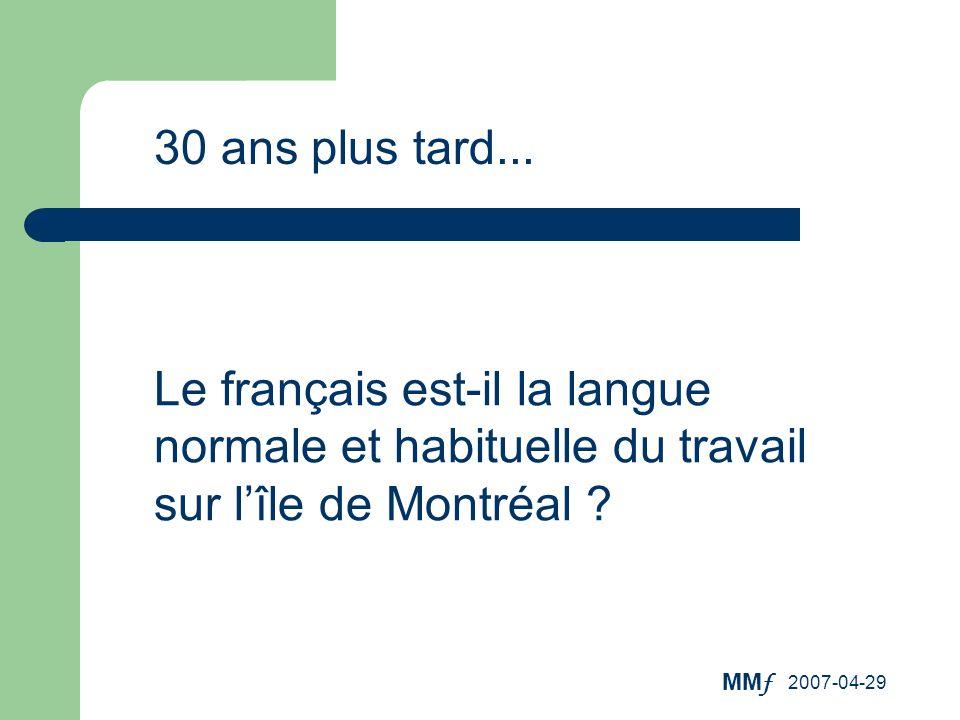 MM f 2007-04-29 MontréalOttawa Majoritaires travaillant dans la langue minoritaire 85 229 francophones travaillent en anglais 4 302 anglophones travaillent en français 2,5 fois plus que12 fois moins que Minoritaires travaillant dans la langue majoritaire 34 605 anglophones travaillent en français 52 420 francophones travaillent en anglais Ottawa vs.