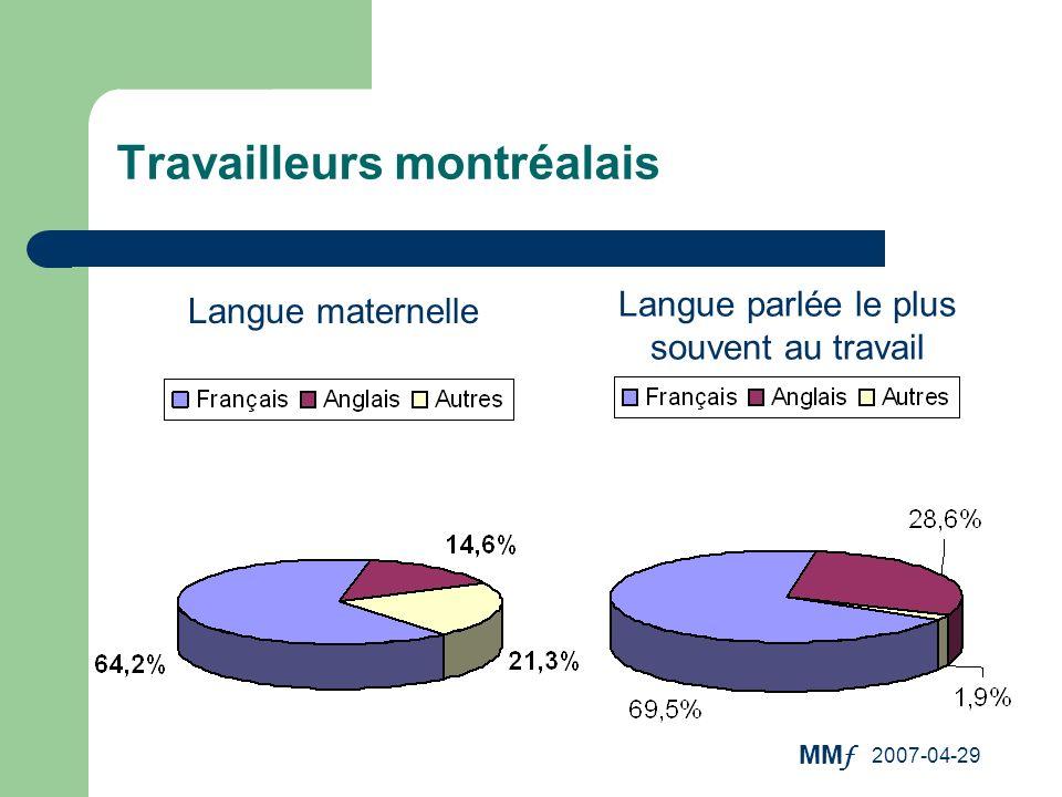 MM f 2007-04-29 À Montréal Langue maternelle (nb de personnes) Langue de travail (nb de personnes) Français731 580792 546 Anglais166 370326 475