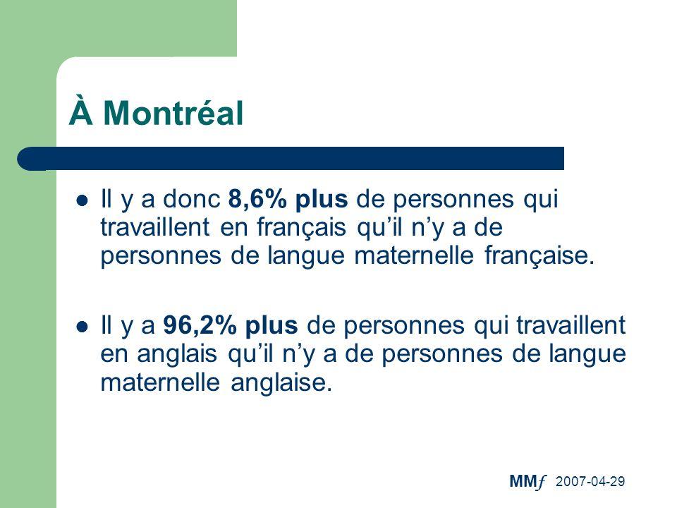 MM f 2007-04-29 « Force est de constater que la généralisation de lusage du français au travail ne sest pas opérée, en ce qui concerne la plus grande partie des travailleurs allophones, et que la langue de convergence demeure langlais dans bon nombre de cas.